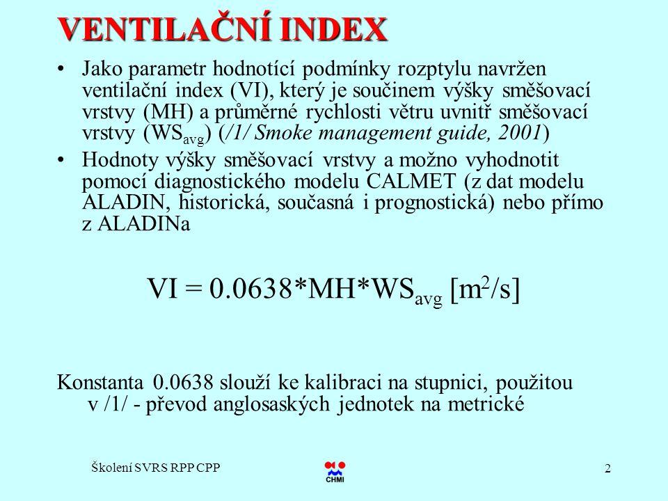 VENTILAČNÍ INDEX VI = 0.0638*MH*WSavg [m2/s]